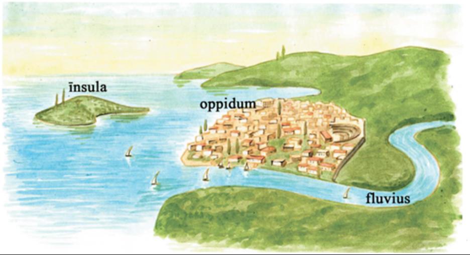 Insula oppidum fluvius Imperium Romanum capitulum primum Hans Orberg Lingua Latina Per Se Illustrata Pars 1 Familia Romana